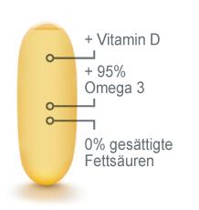 WHC UnoCardio 1000 + Vitamin D 1000 Kapseln